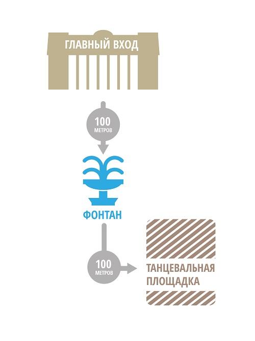 СХЕМА_ПГ1
